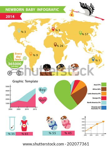 Population Infographic Stock Images, Royalty-Free Images & Vectors ...