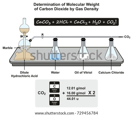 a lab experiment showing the functionalities of the analog tool Experiment no 1: measurement of flow • set up the experiment shown in lab figure 2 ta and tw and any small variations in analog vdc setting.