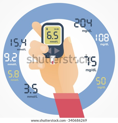 Diabetes Concept - Hand holding Glucometer with blood glucose levels on blue circle - stock vector