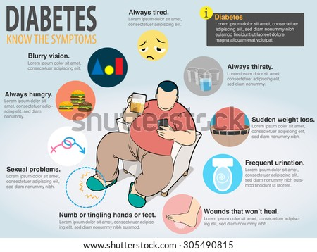 Diabetes Brochure Template Health Insurance Diabetes