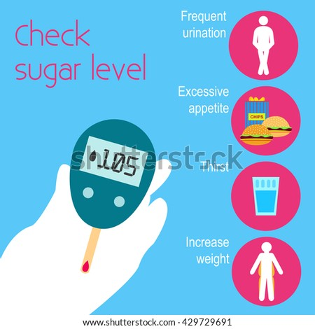 Diabetes poster. Vector illustration The symptoms of diabetes. Measurement of blood sugar levels. Infographics on the topic of diabetes - stock vector
