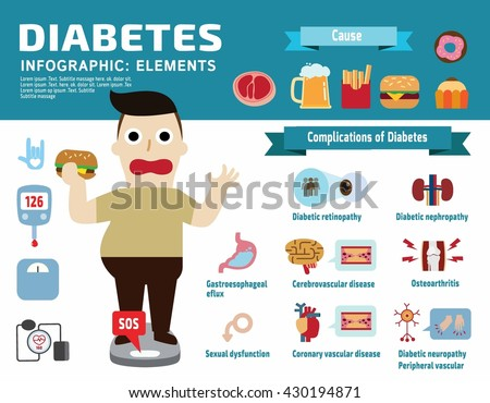 Diabetes with obesity--Is there an ideal diet?