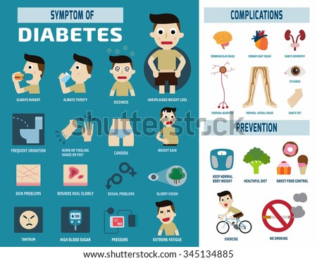 diabetic infographic
