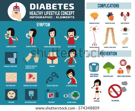 Diabetic Infographic Health Care Concept Vector Flat Icons Stock