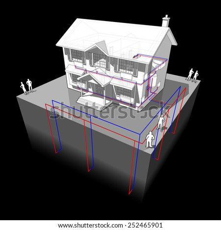 diagram of a classic colonial house with ground-source heat pump as source of energy for heating and radiators - stock vector
