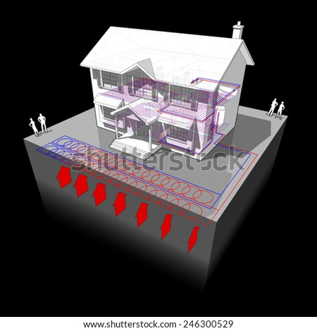 diagram of a classic colonial house with planar/areal ground-source heat pump and floor heating - stock vector
