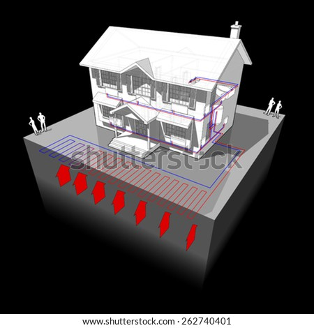 diagram of a classic colonial house with planar ground-source heat pump aka ground coupled heat pump as source of energy for heating - stock vector