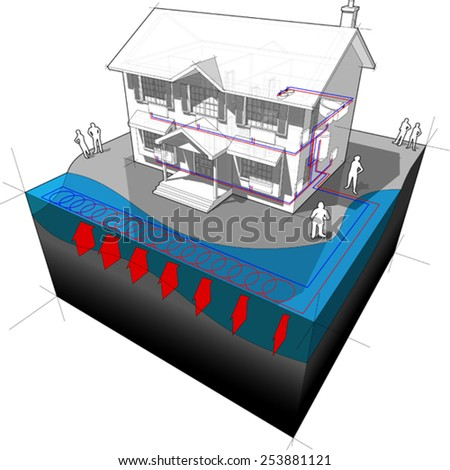 diagram of a classic colonial house with surface water closed loop heat pump as source of energy for heating  - stock vector