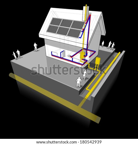diagram of a detached house with traditional heating: natural gas boiler+radiators+solar panels on the roof (another house diagram from the collection, all have the same point of view) - stock vector