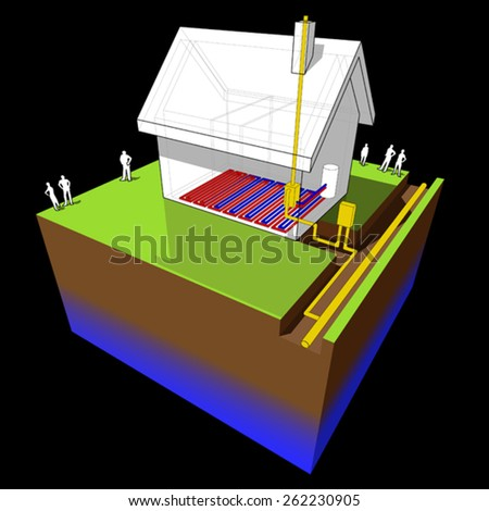 diagram of a detached house with underfloor heating and natural gas boiler - stock vector