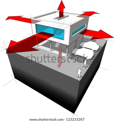 Diagram modern housevilla showing ways where stock vector 123233287 diagram of a modern housevilla showing the ways where the heat is being lost ccuart