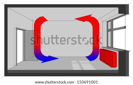 Diagram of a radiator heated room with heat distribution   - stock vector