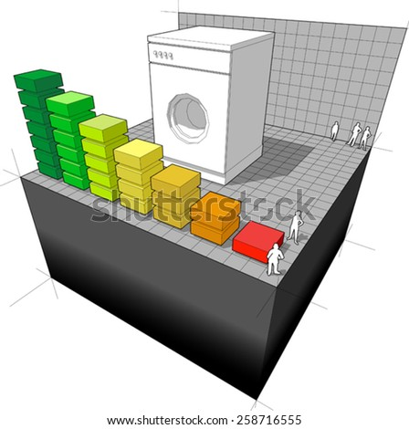 diagram of a washing machine with energy rating bar diagram - stock vector