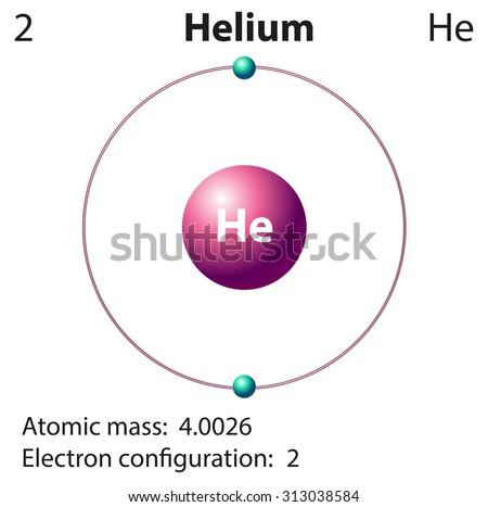 Diagram representation element helium illustration stock vector diagram representation of the element helium illustration ccuart Gallery