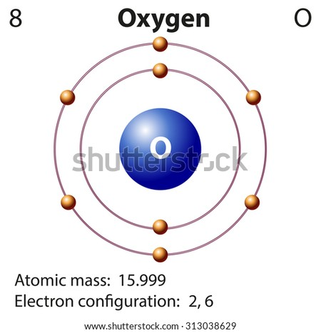 Diagram representation of the element oxygen illustration