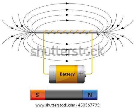 Illustration magnetic field stock vector 143998861 shutterstock diagram showing magnetic field with battery illustration ccuart Image collections