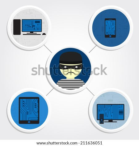 Diagram with several electronic devices and a thief in the center. Stolen electronic devices - stock vector