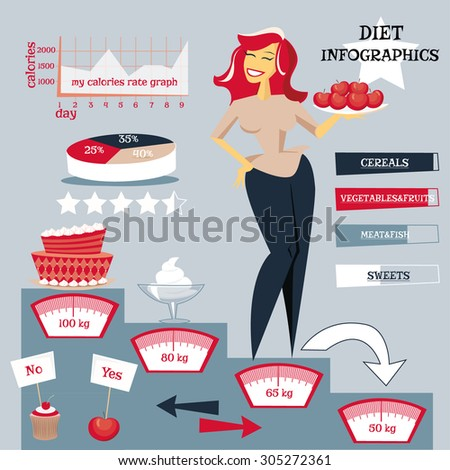 Diet infographics set - stock vector