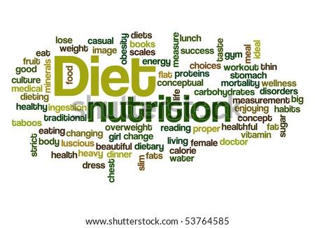 Diet - Word Cloud - stock vector