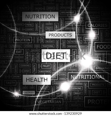 DIET. Word cloud concept illustration.