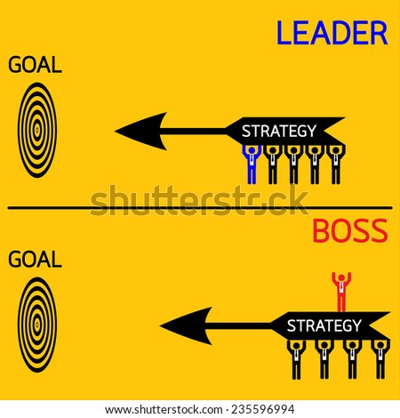 seven factors differentiate organization leadership The organiz 7'ional climate of schoolsi andrew  allow us to differentiate meaningful types of  -1~e-- xtracted three factors from the analysis of.