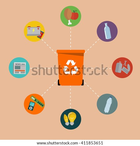 Different colored recycle waste bins, Waste types segregation recycling vector illustration. Organic, batteries, metal plastic, paper, glass waste.  - stock vector