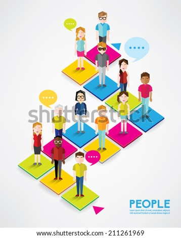 Different groups of peoples or organisations