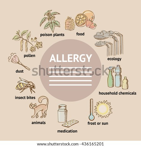 Different types of allergens. Template - stock vector