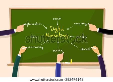 Digital Marketing Concept Hand Draw Chalk Green Board Vector Illustration - stock vector