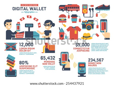 Digital Wallet Infographics - stock vector