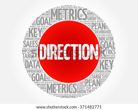 Direction circle word cloud, business concept background - stock vector