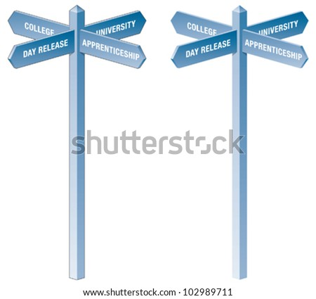 signpost educational