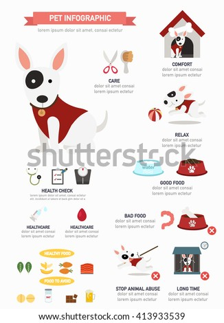 dog infographic,vector illustration. - stock vector