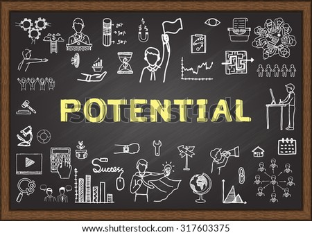 Doodle about potential on chalkboard - stock vector