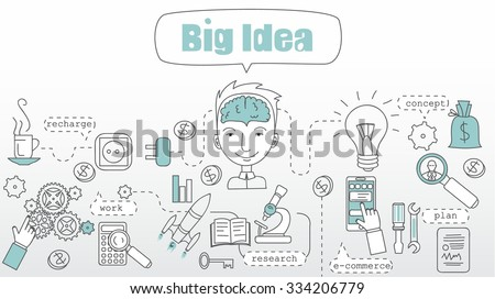 Doodle line design of web banner template with outline icons of big idea, finding solution, brainstorming, creative thinking. Modern vector illustration concept for website or infographics. - stock vector