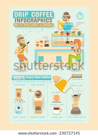Drip Coffee Infographics. - stock vector
