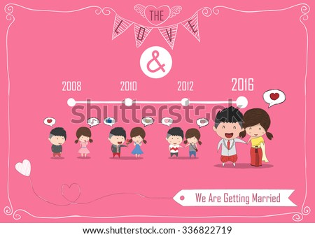 Duration cute cartoon Wedding couple men and women card for thai dress, cute Valentine's Day card, drawing by hand vector and digital illustration created without reference image.