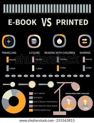e-books vs printed infographic - stock vector