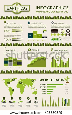 Landscape design infographics landscaping services for Facts about going green
