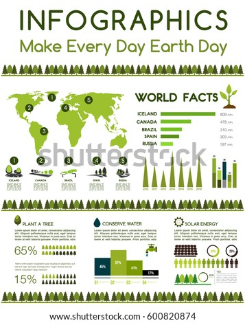 Earth day infographics world environment conservation for Facts about energy conservation
