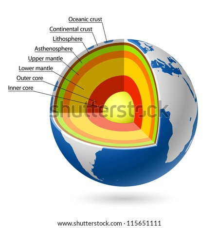 Earth layers. Vector. - stock vector