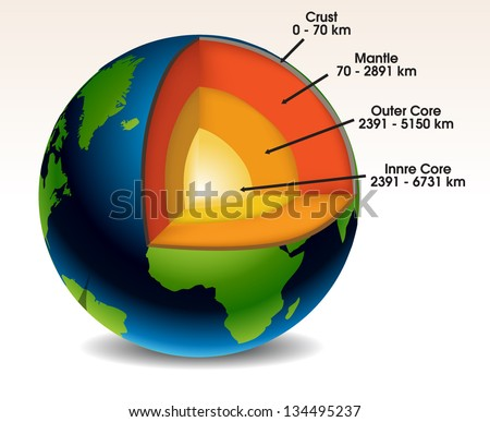 Earth Structure Eps 10 Stock Vector 134495237 Shutterstock