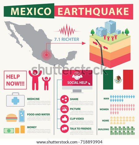 Earthquake crisis mexico infographic element icon stock for Mexico brochure template