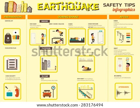 how to prepare for an earthquake before during and after