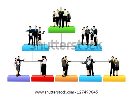 easy to edit vector illustration of organisation tree with different hierarchy level - stock vector