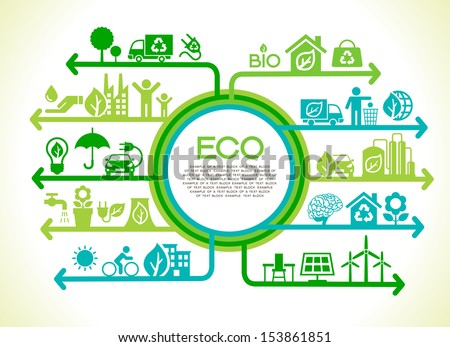 Eco concept. Tree  with earth,  nature, green,  sun, recycling, bicycle, car and home icon. Vector illustration. - stock vector