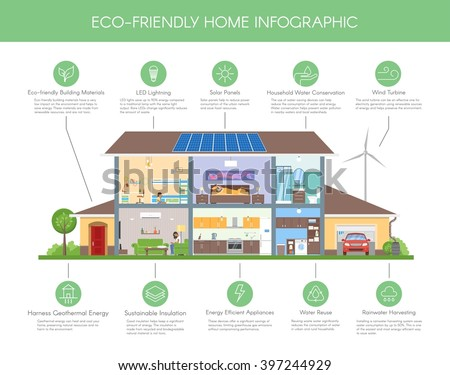 Eco-friendly home infographic concept vector illustration. Ecology green house. Detailed modern house interior in flat style. Ecology icons and design elements. - stock vector