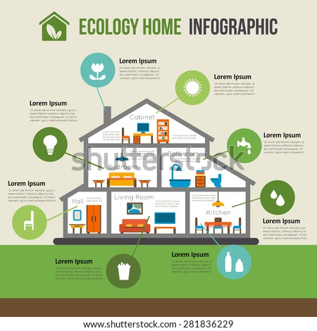 Eco-friendly home infographic. Ecology green house in cut. Detailed modern interior. Rooms with furniture.  Flat style vector illustration. - stock vector