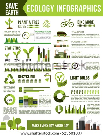 Ecology Nature Conservation Infographic Air Pollution ...