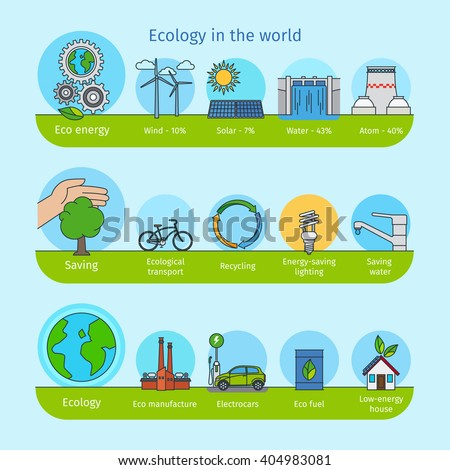 Ecology and nature flat line icons. Recycling and saving water, eco fuel and eco friendly transport infographic elements. Vector icons - stock vector